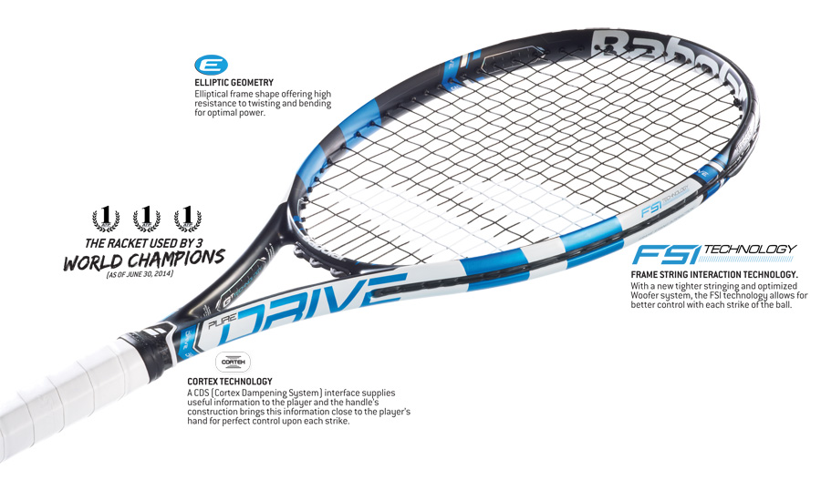 babolat pure drive 2015 sports and racquets. Black Bedroom Furniture Sets. Home Design Ideas
